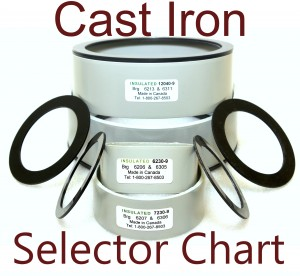 Insulated cast selector