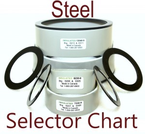 Insulated steel selector