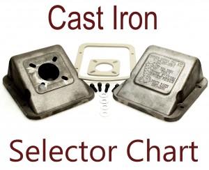 Cast Iron T-box selector