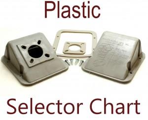plastic T-box selector